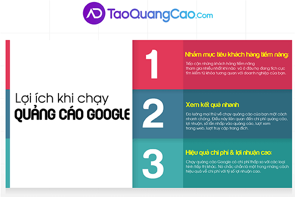 Chạy quảng cáo Google mang lại cho doanh nghiệp nhiều lợi ích to lớn