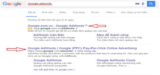 Những yếu tố để mang lại một chiến dịch quảng cáo google hiệu quả