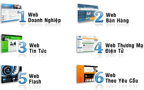 Tìm hiểu về 5 bước chọn từ khóa quảng cáo Google Ads hiệu quả? 1